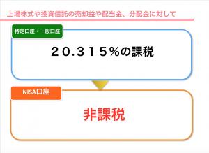 スクリーンショット 2015-05-12 13.01.45