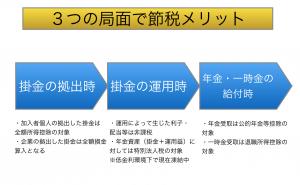 スクリーンショット 2015-05-05 18.37.18