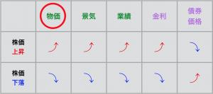 スクリーンショット 2015-06-23 14.47.36