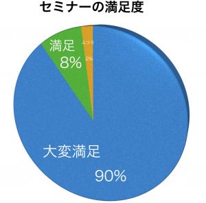 スクリーンショット 2015-05-10 20.14.29