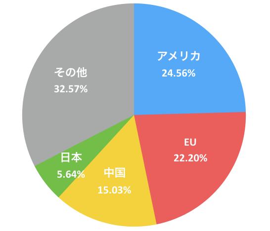 日本の経済成長率:市区町村別ランキング ...
