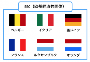 Images of 欧州原子力共同体 - J...