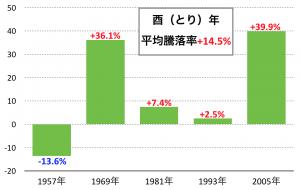 %e3%82%b9%e3%82%af%e3%83%aa%e3%83%bc%e3%83%b3%e3%82%b7%e3%83%a7%e3%83%83%e3%83%88-2016-12-04-14-52-04
