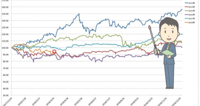 日経 平均 株価