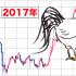 株式投資とアノマリー〜2017年の株価を占う法則