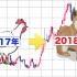2017→2018年初心者向け資産運用のおすすめ!
