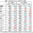 止まらない日本の人口減少〜資産形成する前に知っておきたいこと〜